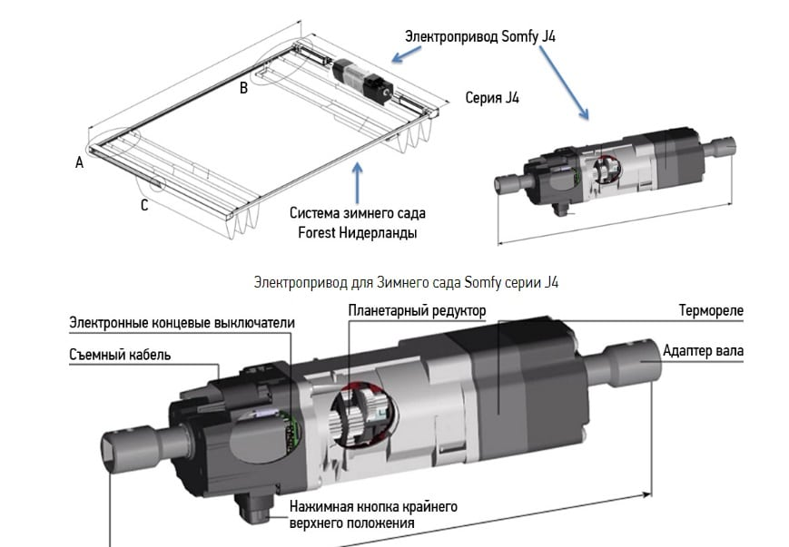 Автоматизация солнцезащитной системы зимнего сада
