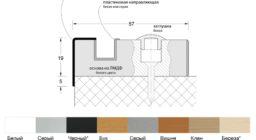 Мебельные жалюзи BOX + Направляющие Mod-N
