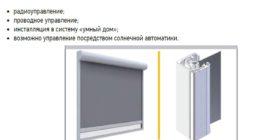 Рулонные шторы ZIP с электроприводом