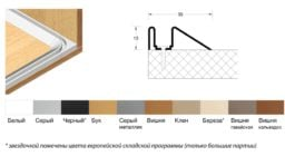 Направляющие Top Basic вертикальный ход на заднюю стенку + улитка