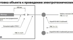 схема подключения автоматических рафштор
