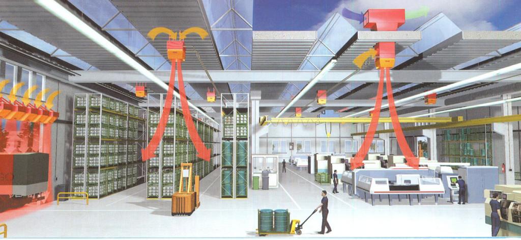 Принцип устройства систем вентиляции производственных помещений