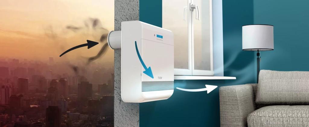 принудительная, приточная вентиляция в квартире с пластиковыми окнами
