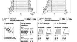 потолочные шторы плиссе